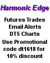 http://www.harmonicedge.com/images/dthebanner.jpg